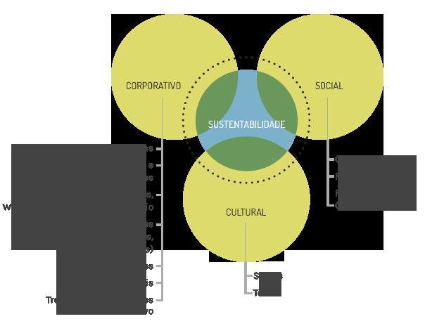 infográfico atuação serviços